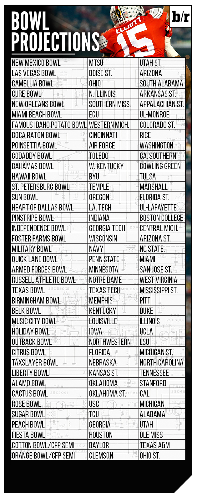 college playoff football rankings bowl games tonight