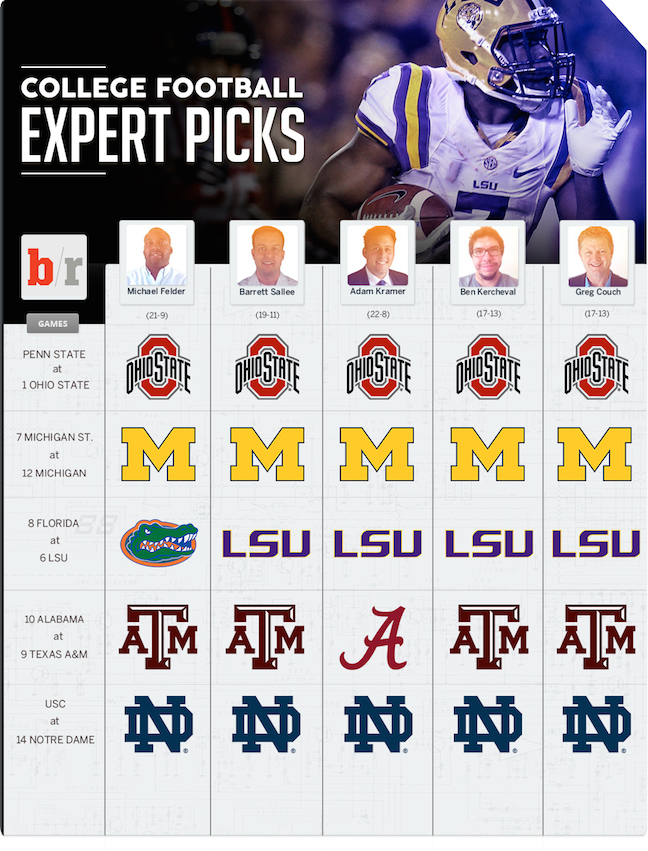 bleacher report ncaaf predictions game day today