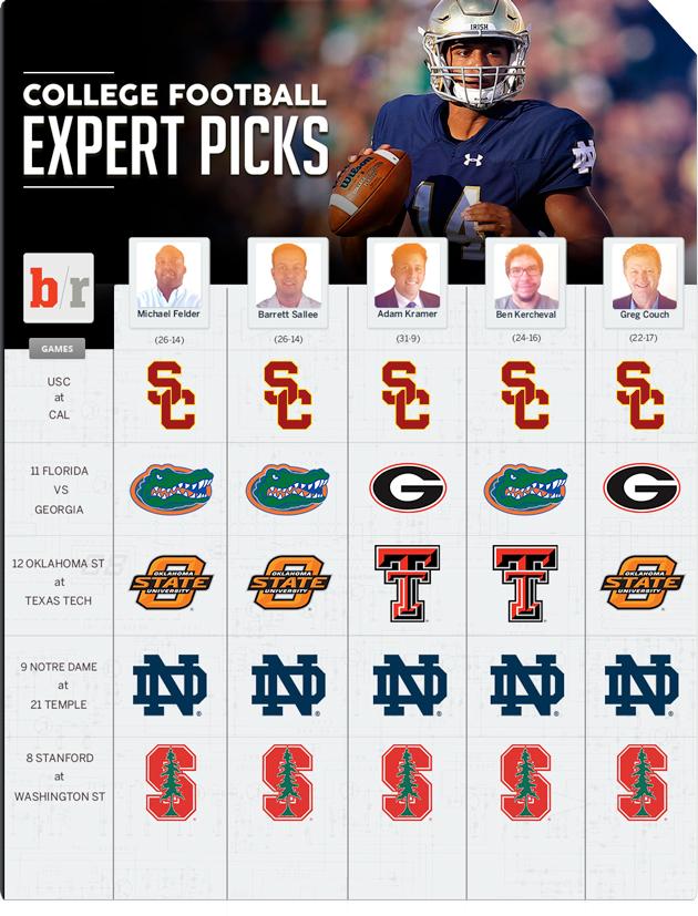 sbr college football picks bleacher report college football predictions week 12