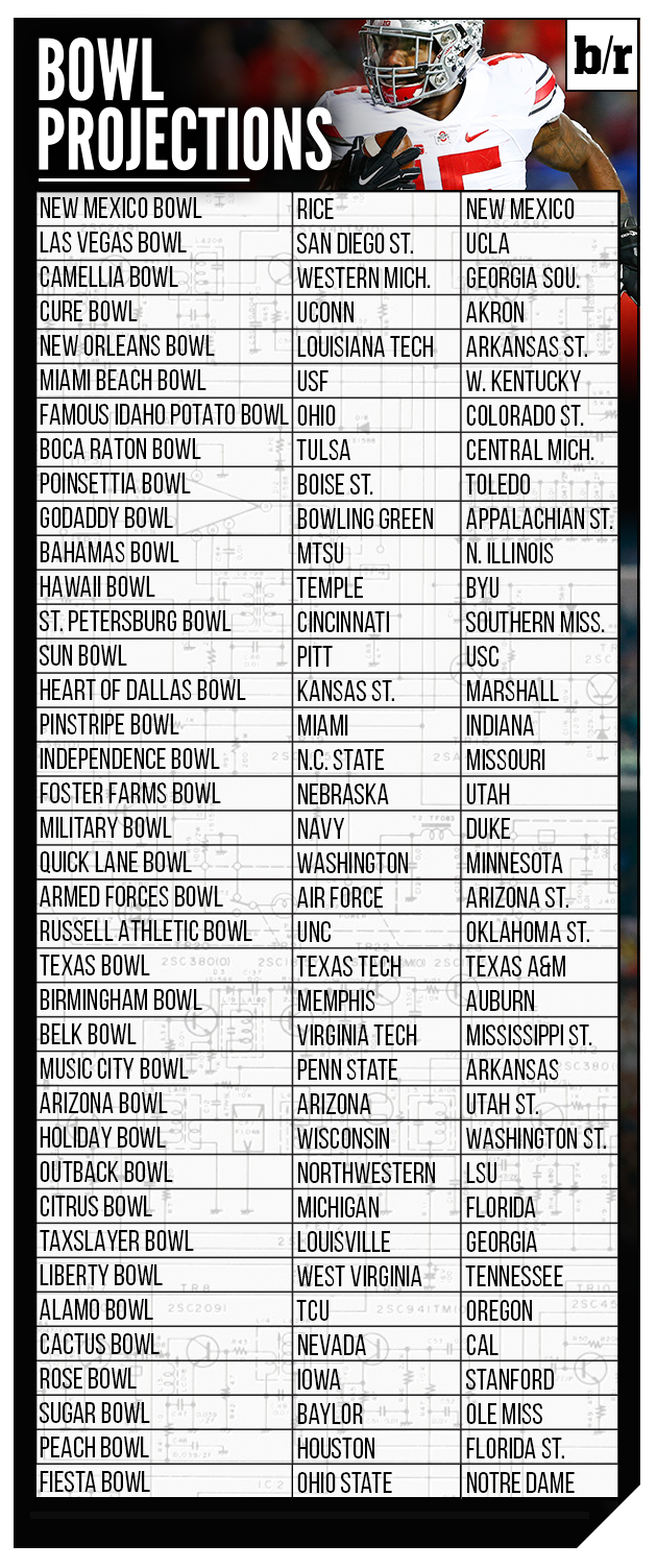 bleacher report bowl projections what college teams play today