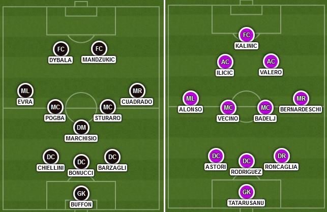 Juventus Vs Fiorentina Team News Predicted Lineups Live Stream And Tv Info Seria A 12 December 2015 10 04 Sport News