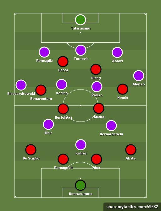 Ac Milan Vs Fiorentina Team News Predicted Lineups Live Stream Tv Info Seria A 16 January 2016 09 00 Sport News
