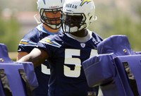 Predicting 53-Man Roster for San Diego Chargers
