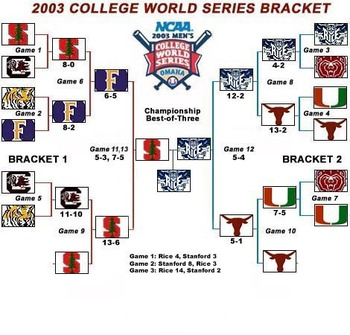 Cwsbracket_display_image