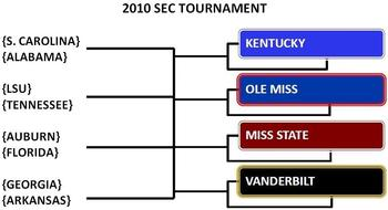 Secbracket_display_image