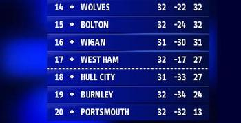 Bottomofthetable_display_image