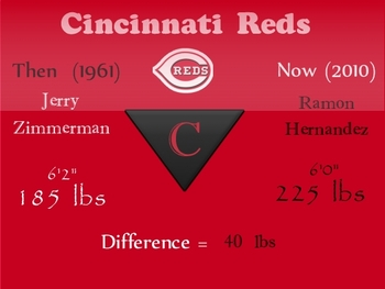 Redsthenandnow-catcher_display_image