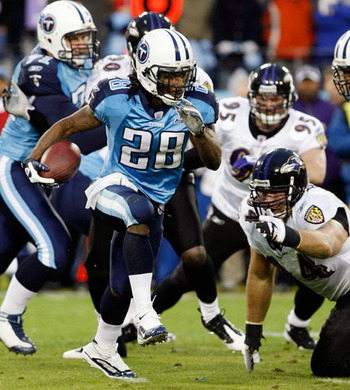 Chris-johnson-tennessee-titans_edited-1_display_image