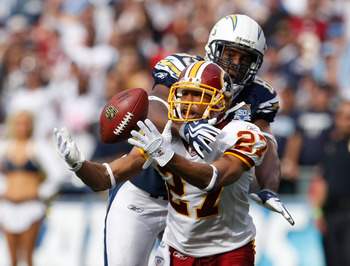 Without Vincent Jackson, Antonio Gates could face coverage like this all season long