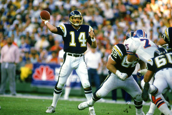 SAN DIEGO -1986: Dan Fouts #14 of the San Diego Chargers passes during a 1986 NFL season game at Jack Murphy Stadium in San Diego, California. ( Photo by: Stephen Dunn/Getty Images)