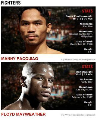 Pacman-mayweather_display_image