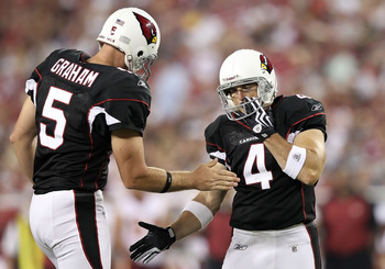GLENDALE, AZ - SEPTEMBER 02:  Kicker Jay Feely #4 of the Arizona Cardinals high fives teammate Ben Graham #5 after kicking a 22 yard field goal during the third quarter of the preseason NFL game against the Washington Redskins at the University of Phoenix