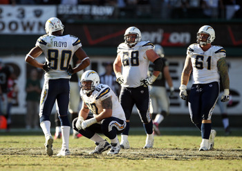 OAKLAND, CA - OCTOBER 10:   Malcom Floyd #80, Brandyn Dombrowski #62, Kris Dielman #68 and Nick Hardwick #61 of the San Diego Chargers react after Tyvon Branch #33 of the Oakland Raiders picked up a fumble and returned it for a touchdwon in the fourth qua