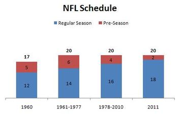 Nfl-schedule_display_image