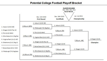 In this instance, I have mocked up a bracket and what potential teams would fall where.