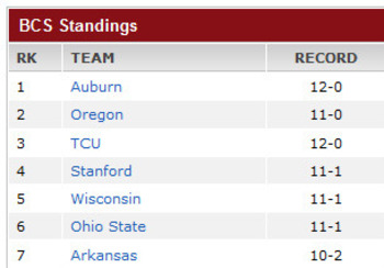 Bcs_standings_original_display_image
