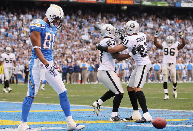 Chargers Vs Raiders The Good The Bad And The Ugly For
