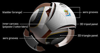 Adidas-soccerball_display_image