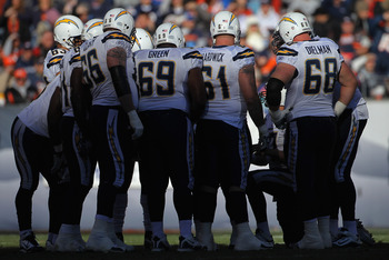 DENVER - JANUARY 02:  The San Diego Chargers offense huddles as they face the Denver Broncos at INVESCO Field at Mile High on January 2, 2011 in Denver, Colorado. The Chargers defeated the Broncos 33-28.  (Photo by Doug Pensinger/Getty Images)