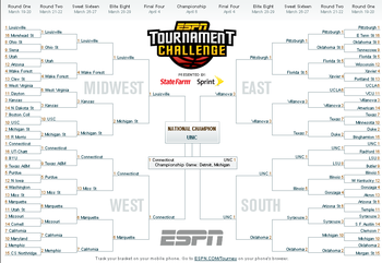 2009-march-madness-bracket-predictions_display_image