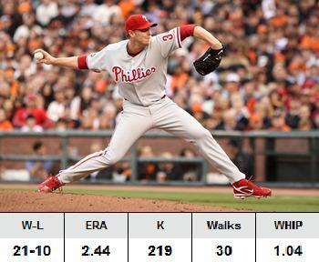 Halladay_display_image