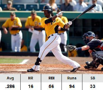 Mccutchen_display_image