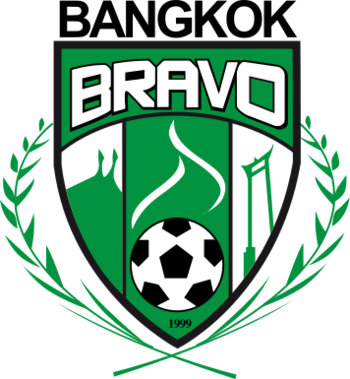 Bangkok-bravo-fc-funny-football-names_display_image