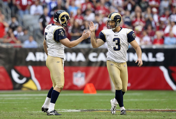 GLENDALE, AZ - DECEMBER 05:  Kicker Josh Brown #3 of the St. Louis Rams high fives teammate Donnie Jones #5 after Brown kicked a 52 yard field goal against the Arizona Cardinals during the second quarter of the NFL game at the University of Phoenix Stadiu