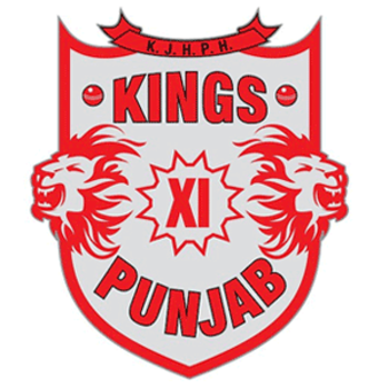 Kings-xi-punjab-cricket-ipl-logo_display_image