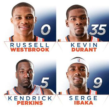 Oklahoma City Thunder's Big 4 (Courtesy of NBA.com)
