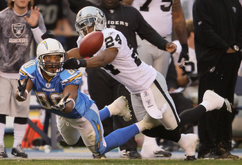 SAN DIEGO - DECEMBER 05:  Michael Huff #24 of the Oakland Raiders breaks up a pass intended for wide receiver Malcolm Floyd #80 of the San Diego Chargers at Qualcomm Stadium on December 5, 2010 in San Diego, California. The Raiders defeated the Chargers 2