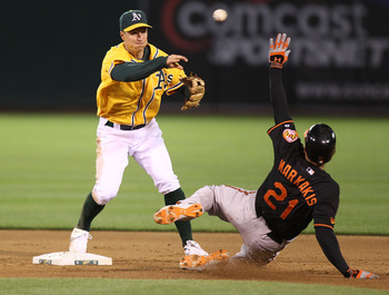 OAKLAND, CA - MAY 27:  Mark Ellis #14 of the Oakland Athletics throws to first base as Nick Markakis #21 of the Baltimore Orioles slides into second on a double play ball hit by Vladimir Guerrero in the fifth inning during a Major League Baseball game at