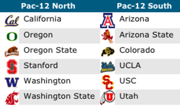 Pac12_display_image