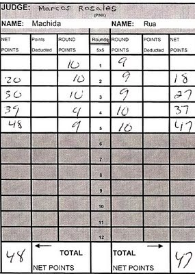 Scorecard_display_image