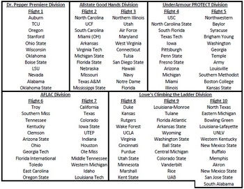 college football divisions all football game