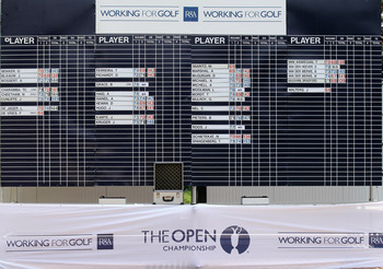 JOHANNESBURG, SOUTH AFRICA - JANUARY 20:  The final score board is pictured during the second round of The 2011 Open Championship, International Final Qualifying Africa at Royal Johannesburg & Kensington Golf Club on January 20, 2011 in Johannesburg, Sout