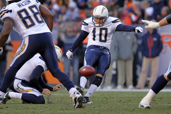 DENVER - JANUARY 02:  Place kicker Nate Kaeding #10 of the San Diego Chargers kicks a 45 yard field goal in the second quarter against the Denver Broncos at INVESCO Field at Mile High on January 2, 2011 in Denver, Colorado.  (Photo by Doug Pensinger/Getty