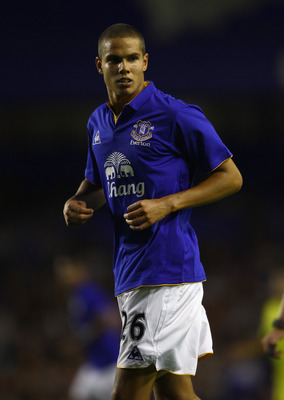 Rodwell is ready to improve this season