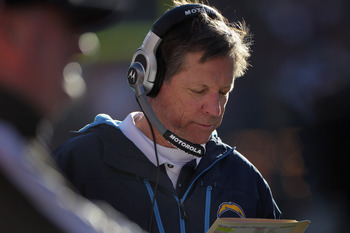 Norv Turner has to do a better job of getting his team ready to play early in the season this year