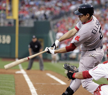 Breakout Season for Jacoby Ellsbury