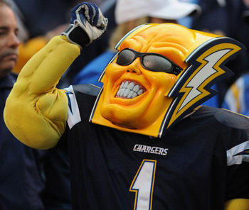 Ranking The Mascots Of The National Football League