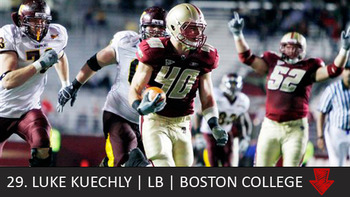 29kuechly_display_image