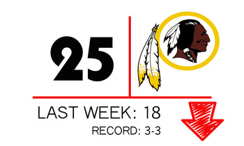 25redskinsnew_display_image