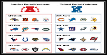 Freenflpredictions-divisions_display_image