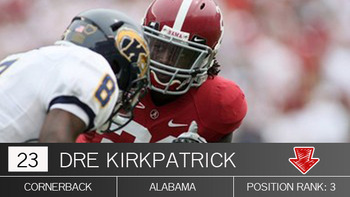23kirkpatrick_display_image