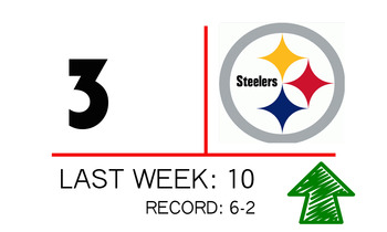 3steelers_display_image