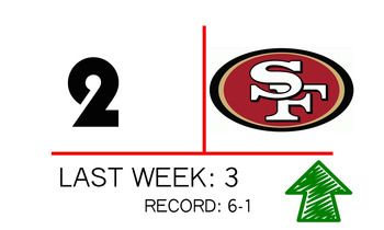 2sf49ers_display_image