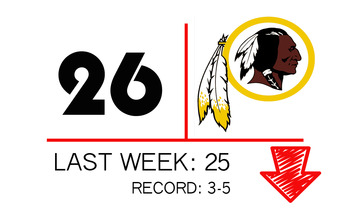 26redskins_display_image