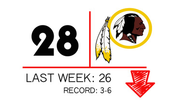 28redskins_display_image