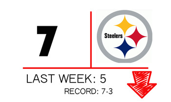 7steelers_display_image